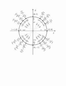 Double Angle Identities Worksheet Luxury Trigonometric Identities formula Sheet by Tyler Mckell