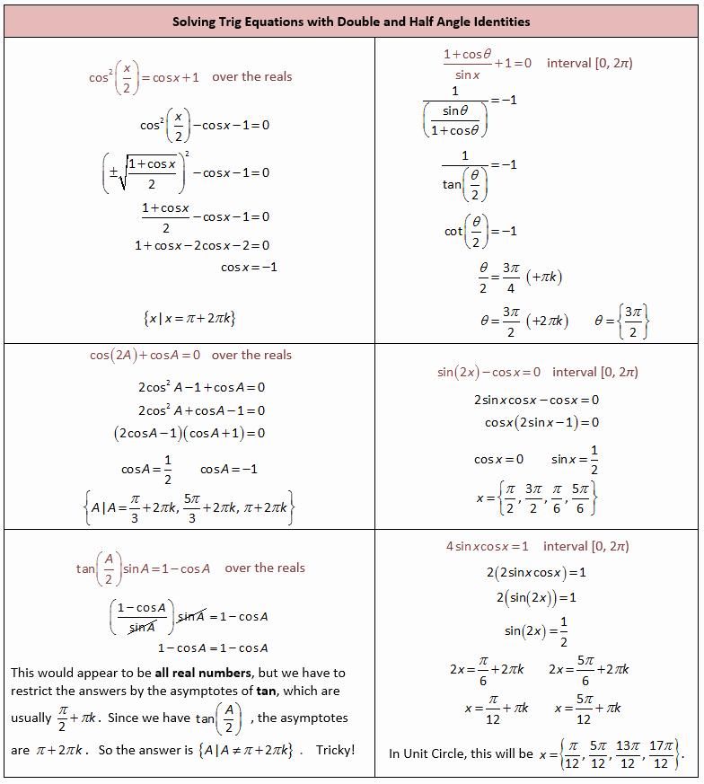 Double Angle Identities Worksheet Luxury Trigonometric Identities – She Loves Math