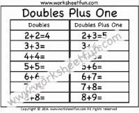 Doubles Plus One Worksheet Lovely 28 Best Images About Doubles & Doubles Plus E On