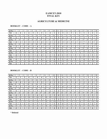 Drawing atoms Worksheet Answer Key Beautiful Drawing atoms I Answer Key Teacherweb