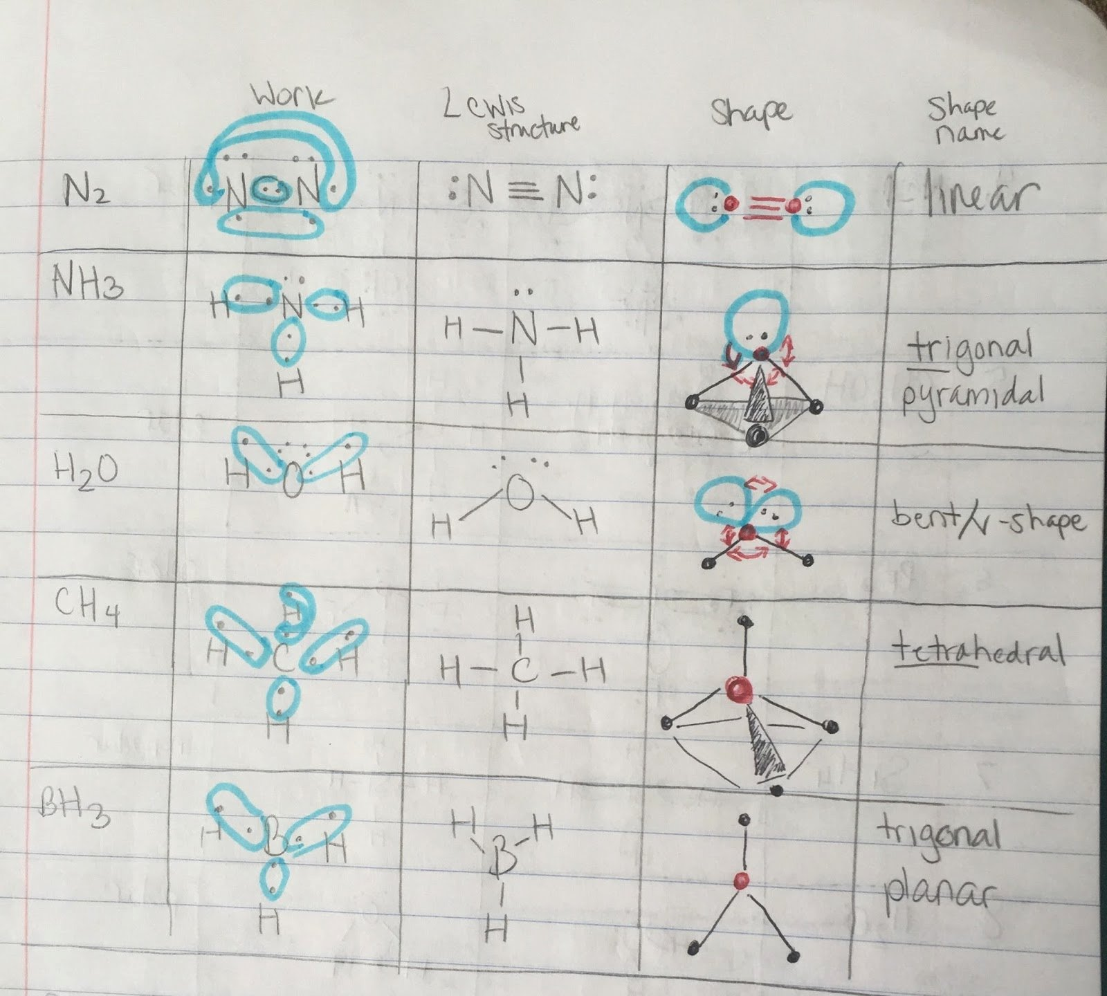 Drawing Lewis Structures Worksheet Fresh Molecular Structure Worksheet Answers the Best Worksheets