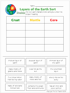 Earth Layers Worksheet Pdf Best Of Layers Of the Earth Cut and Paste