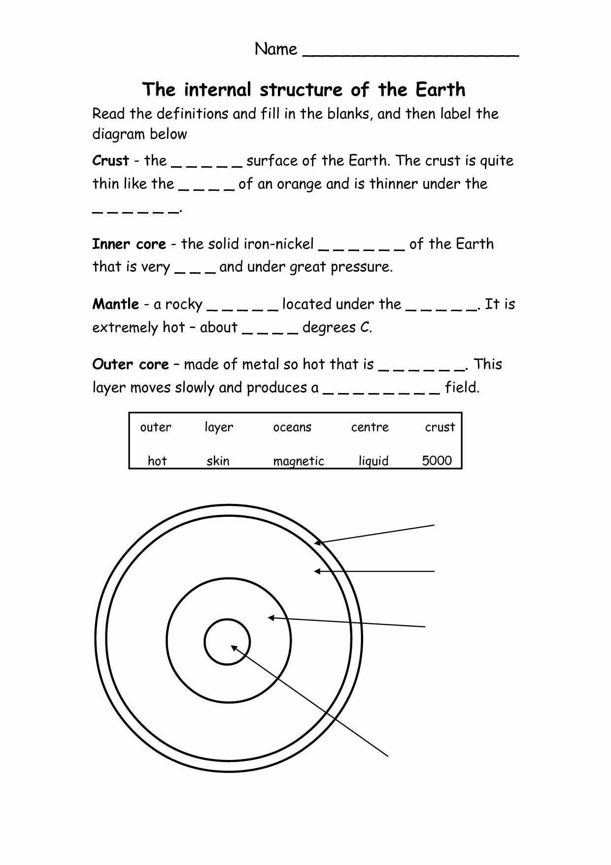 Earth Layers Worksheet Pdf Elegant 14 Best Of Worksheets Layers the Earth Earth S