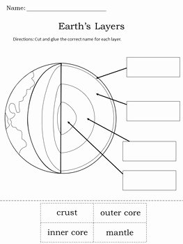 Earth Layers Worksheet Pdf Inspirational Earth S Layers Diagram & Worksheets by Dressed In Sheets