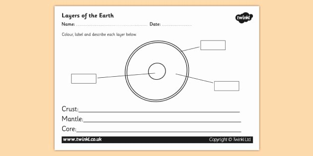 Earth Layers Worksheet Pdf Unique Layers Of the Earth Worksheet the Earth the Earth Worksheet