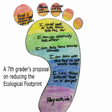 Ecological Footprint Calculator Worksheet Best Of Classroom Activities – Earth Overshoot Day