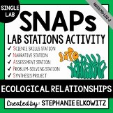 Ecological Relationships Worksheet Answers New Ecological Relationships Teaching Resources
