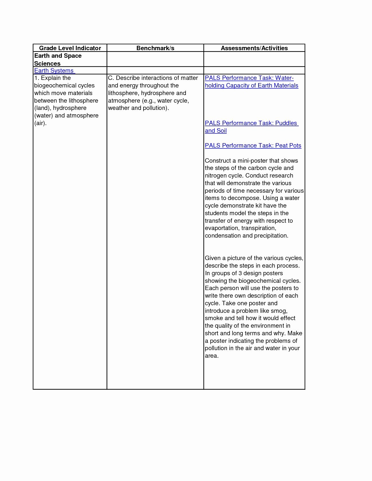 Ecological Succession Worksheet Answers Inspirational Ecological Succession Worksheet Answer Key