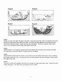 Ecological Succession Worksheet High School Beautiful Ecological Succession Worksheet Teaching Resources