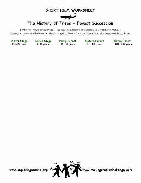 Ecological Succession Worksheet High School New Ecological Succession Worksheet