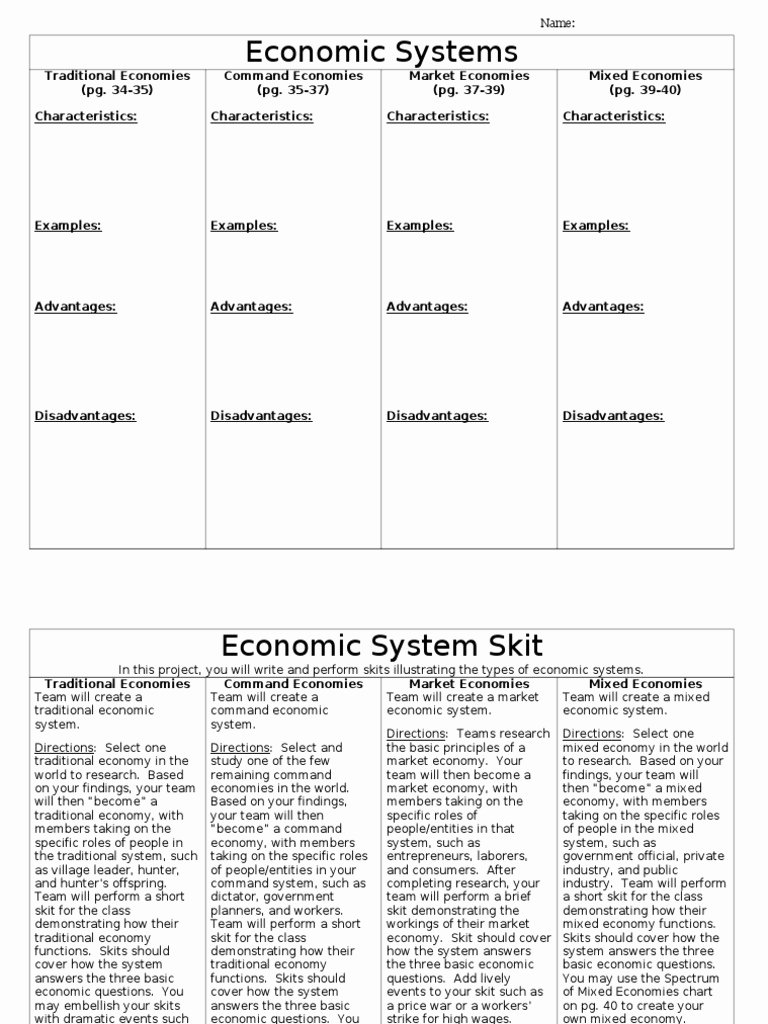 Economic Systems Worksheet Pdf Awesome 2 1 Economic Systems Worksheet Economic System