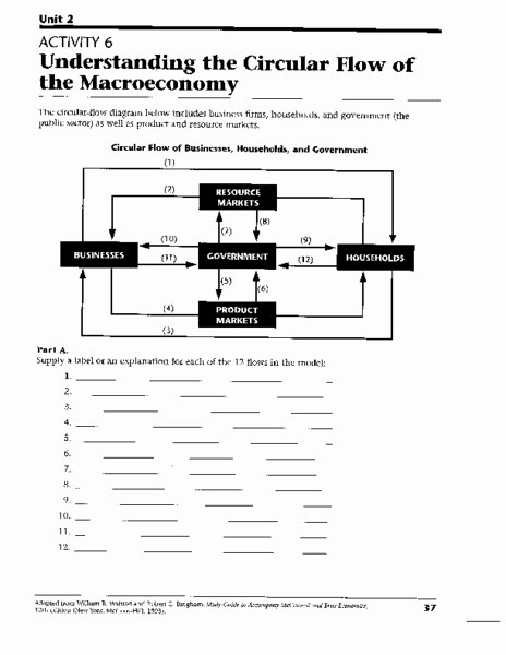 Economic Systems Worksheet Pdf Awesome Understanding the Circular Flow Of the Macroeconomy
