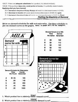 Economic Systems Worksheet Pdf Beautiful Economics Demand Worksheet Homework by Ken R norman