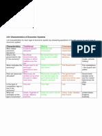 Economic Systems Worksheet Pdf Elegant 2 1 Economic Systems Worksheet Economic System