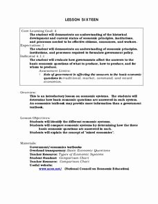 Economic Systems Worksheet Pdf New Types Of Economic Systems Lesson Plans & Worksheets