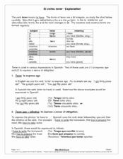 El Verbo Ser Worksheet Answers Inspirational El Verbo Tener Explanation 6th 8th Grade Worksheet