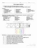 Electromagnetic Spectrum Worksheet High School Beautiful Electromagnetic Spectrum Worksheet Teaching Resources