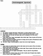 Electromagnetic Spectrum Worksheet High School Best Of Electromagnetic Spectrum Crossword Puzzle by Sciencespot