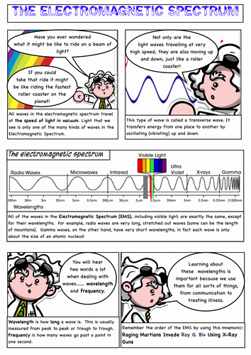Electromagnetic Spectrum Worksheet High School New Electromagnetic Spectrum Text and Worksheet Wavelength