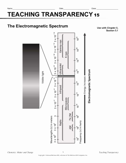Electromagnetic Spectrum Worksheet High School New Webquest Light and the Electromagnetic Spectrum