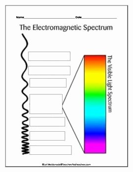 Electromagnetic Spectrum Worksheet High School Unique Electromagnetic Spectrum Diagram to Label