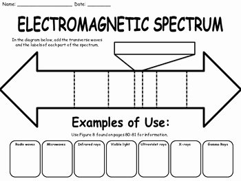 Electromagnetic Waves Worksheet Answers Lovely Light and the Electromagnetic Spectrum Worksheet by for