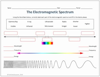 Electromagnetic Waves Worksheet Answers Luxury Electromagnetic Spectrum Labeling Worksheet Science by