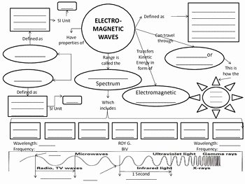 Electromagnetic Waves Worksheet Answers New Electromagnetic Spectrum Waves Concept Map by Lori