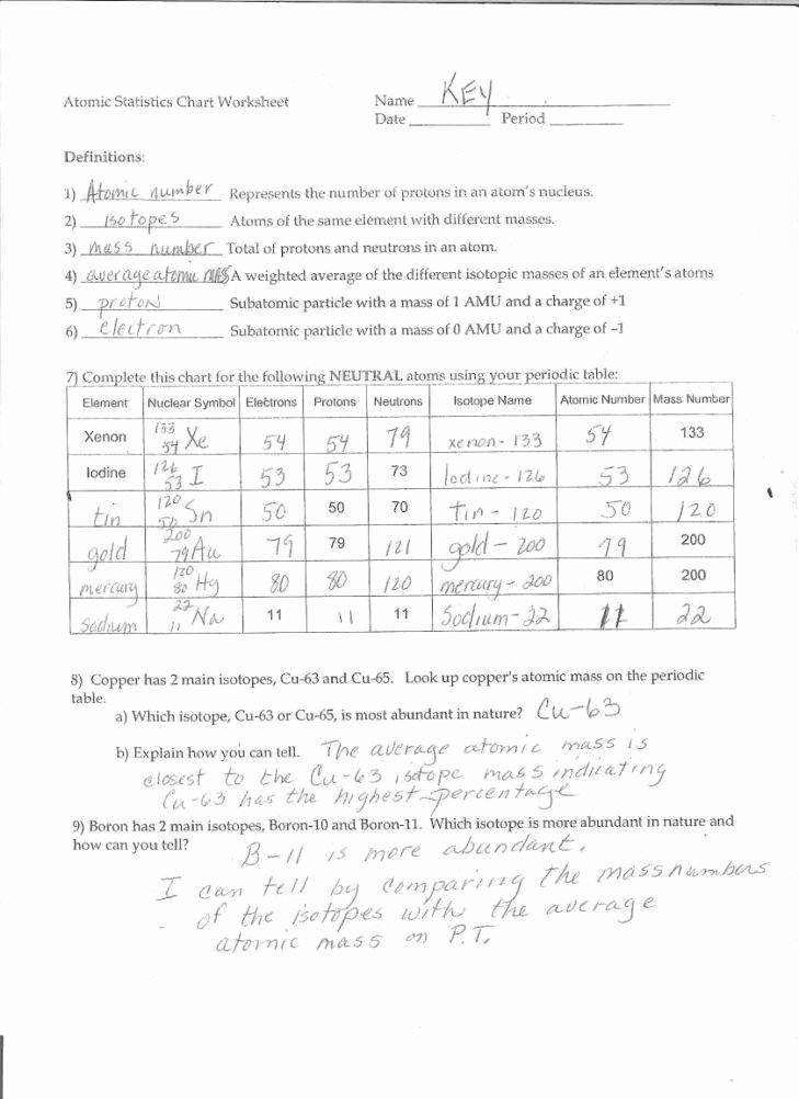 Electron Configuration Worksheet Answer Key Best Of Electron Configuration Worksheet Answers