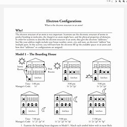 Electron Configuration Worksheet Answer Key Best Of Electron Configuration Worksheet Pogil Livinghealthybulletin