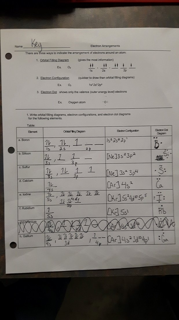 Electron Configuration Worksheet Answer Key Unique Category Daily Update Ms Drescher S Website