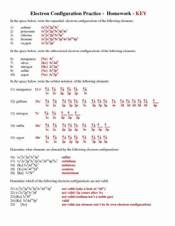 Electron Configuration Worksheet Answers Key Best Of Electron Configuration Worksheet Answer Key