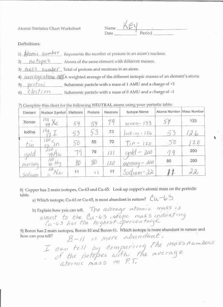 Electron Configuration Worksheet Answers Key Lovely Electron Configuration Worksheet Answers