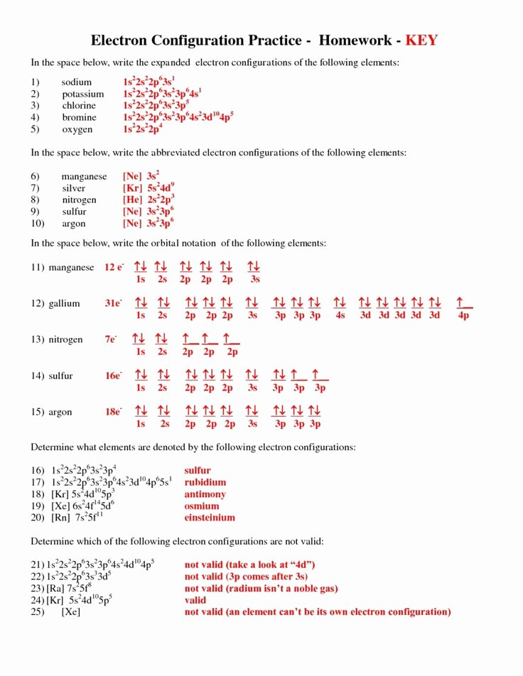 Electron Configurations Worksheet Answer Key Luxury Pin On Homework