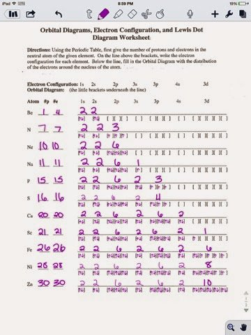 Electron Dot Diagram Worksheet Lovely Kasie Thompson orbital Diagrams Electron Configuration