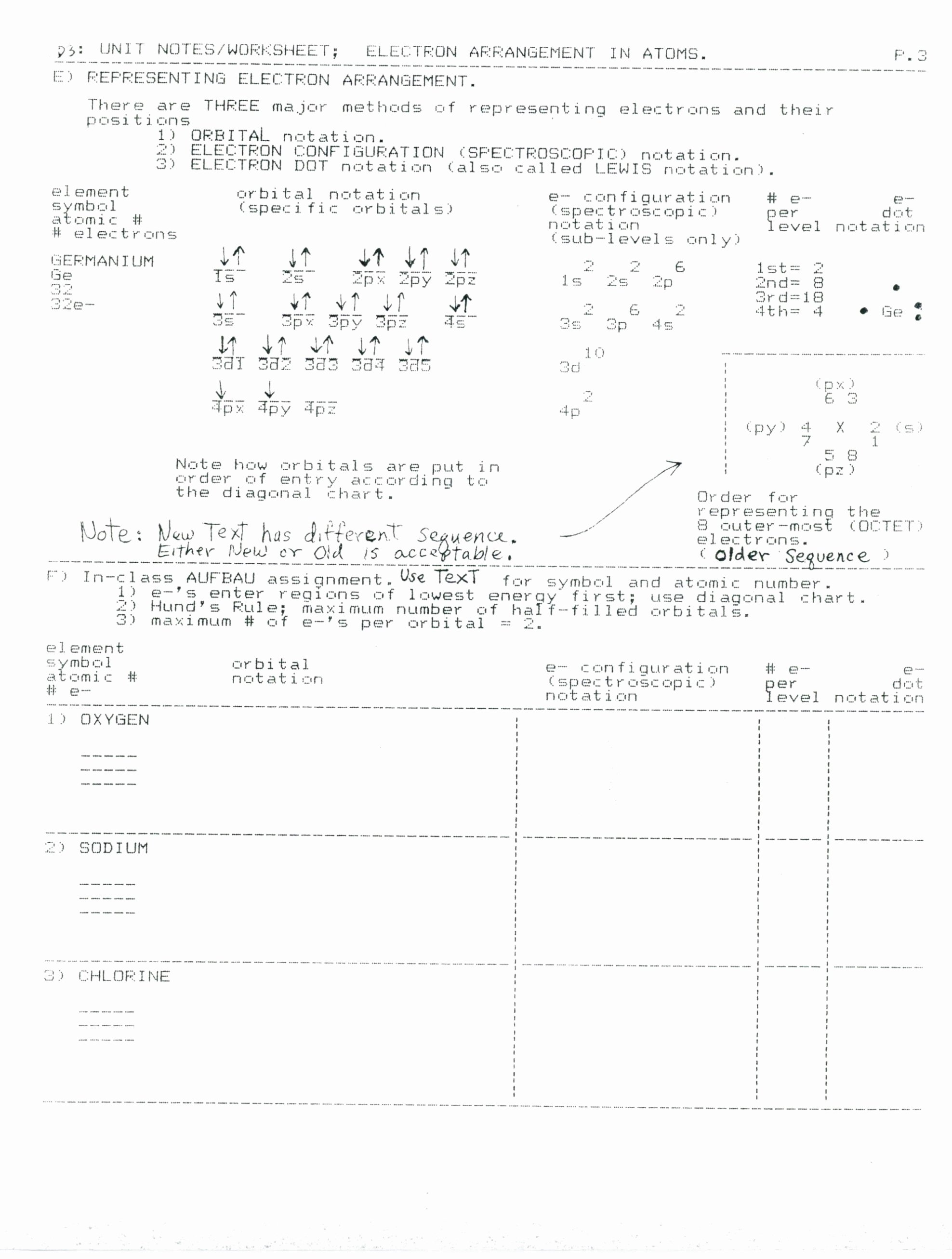 Electron Dot Diagram Worksheet Unique Magnesium Electron Dot Diagram — Untpikapps