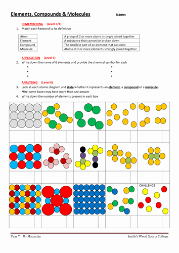 Element Compound Mixture Worksheet Unique Elements Pounds and Molecules by Aimacaulay Teaching