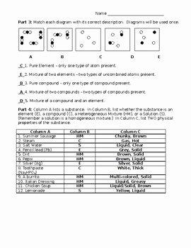 Elements Compounds & Mixtures Worksheet Beautiful Elements Pounds Mixtures Worksheet with Answer Key