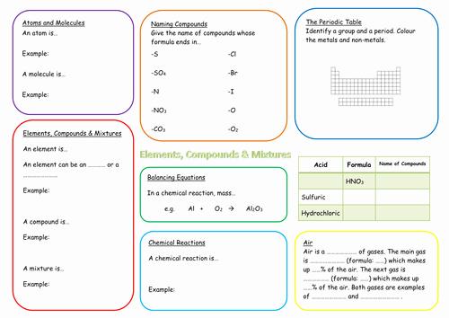 Elements Compounds & Mixtures Worksheet Luxury Jmn Shop Teaching Resources Tes