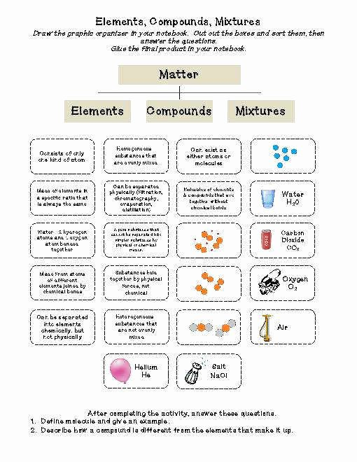 Elements Compounds & Mixtures Worksheet New Mixtures and solutions Worksheet