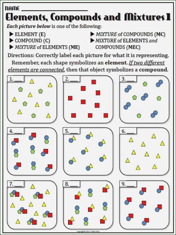 Elements Compounds Mixtures Worksheet Answers New Classification Quadrilateral