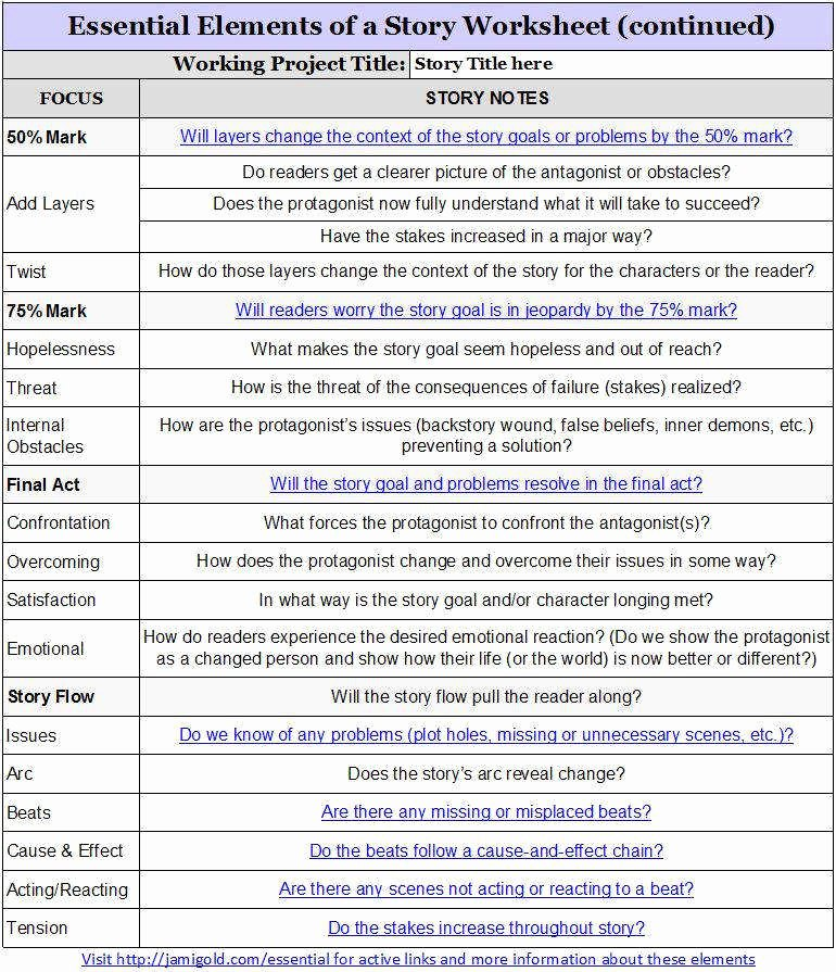 Elements Of A Story Worksheet Best Of Elements A Story Worksheet