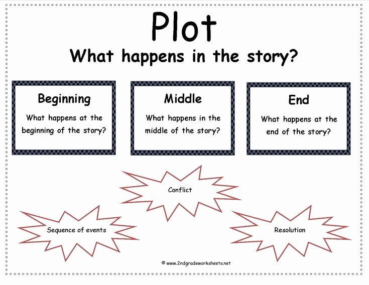 Elements Of A Story Worksheet Elegant 107 Best Ideas About Prehension Reading Strategies On