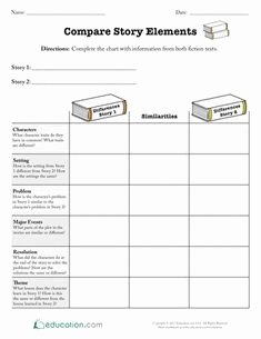 Elements Of A Story Worksheet Elegant Tracking Character Traits Writing