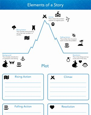 Elements Of A Story Worksheet New Education