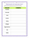Elements Of Drama Worksheet Lovely Elements Drama Worksheet Teaching Resources