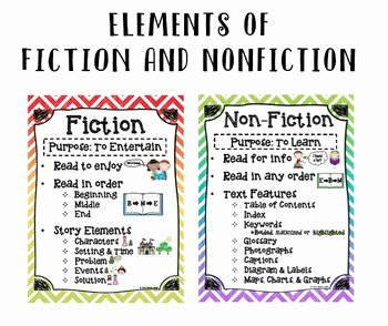Elements Of Fiction Worksheet Beautiful Elements Of Fiction and Nonfiction Information Sheet for