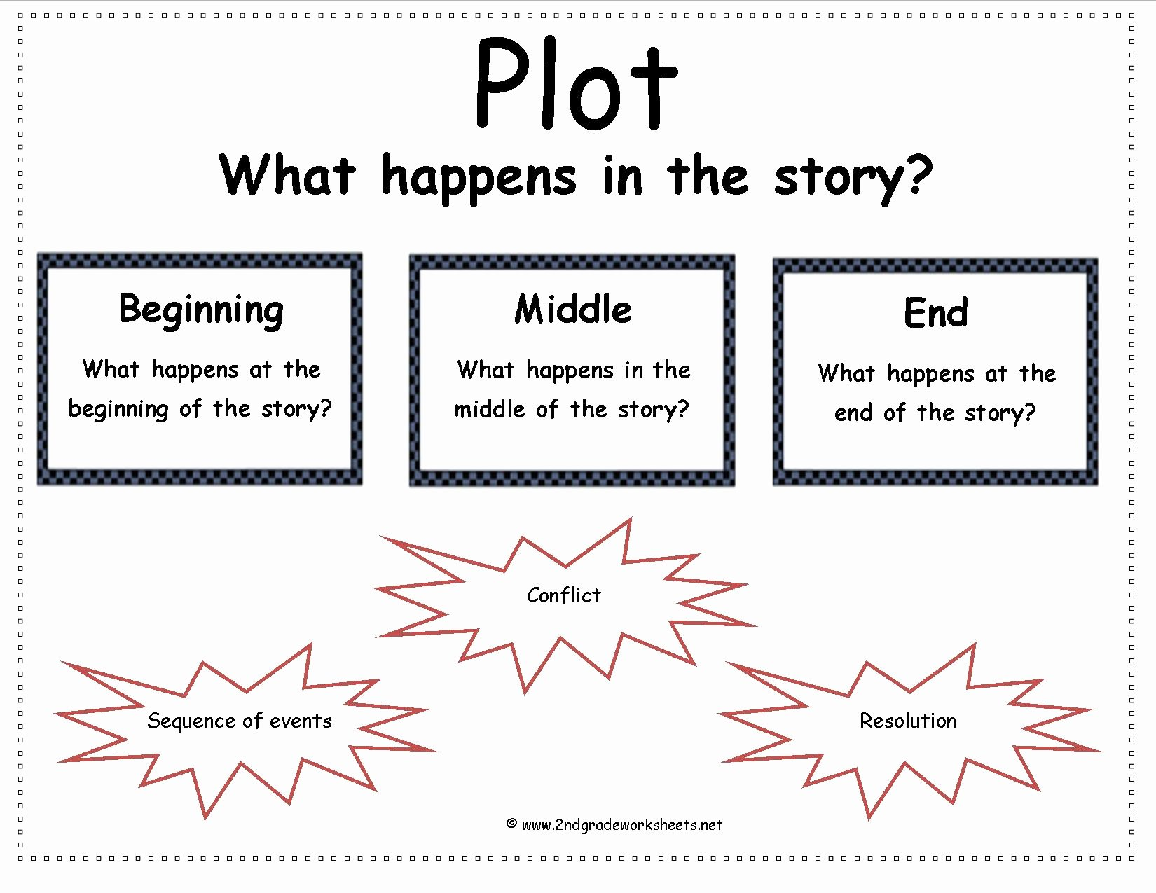 Elements Of Fiction Worksheet Best Of Second Grade Story Element Reference Cards