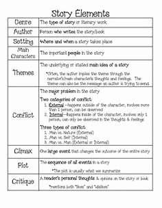 Elements Of Fiction Worksheet Elegant 1000 Images About Fiction Story Elements On Pinterest