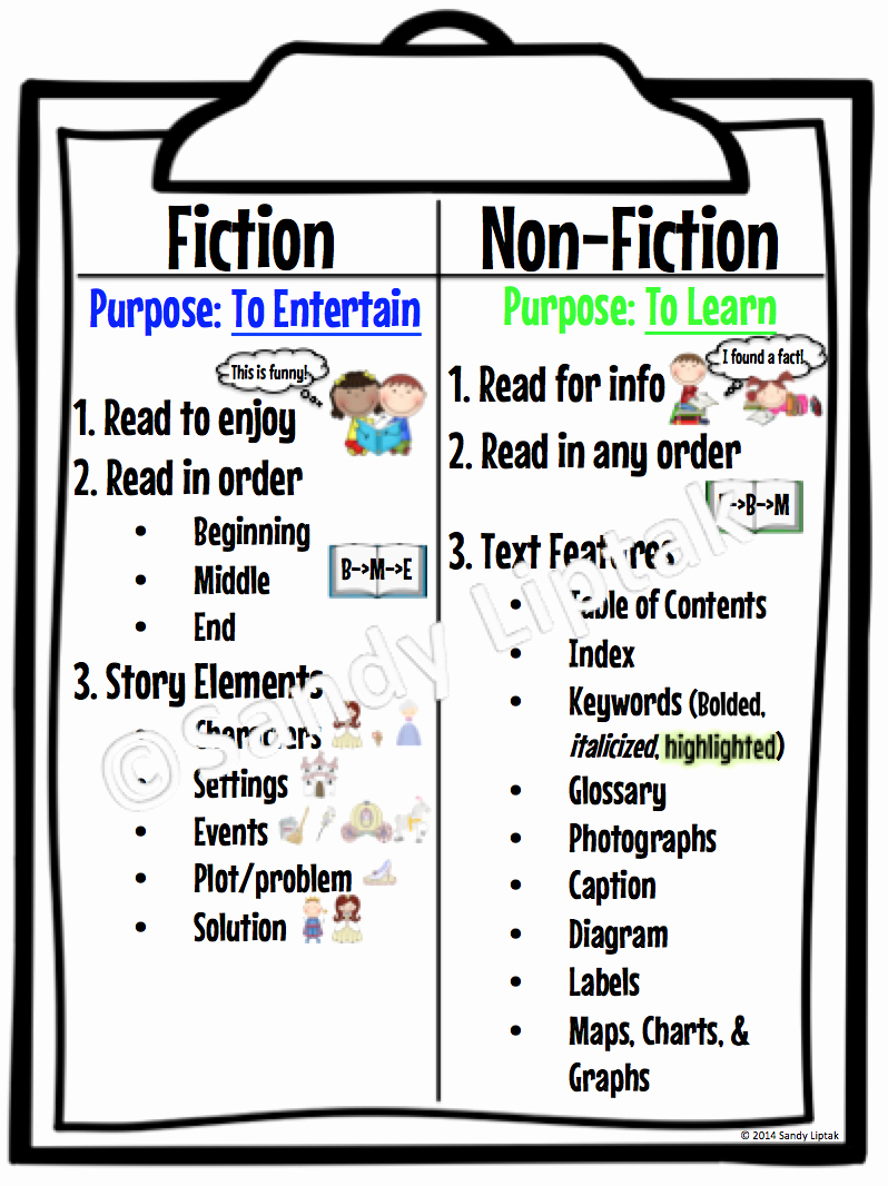 Elements Of Fiction Worksheet Lovely More On Fiction and Non Fiction Anchor Chart Lessons by